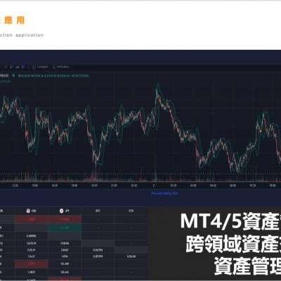 交易和投资管理系统 Profile Picture